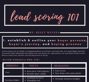 Lead scoring 101 checklist